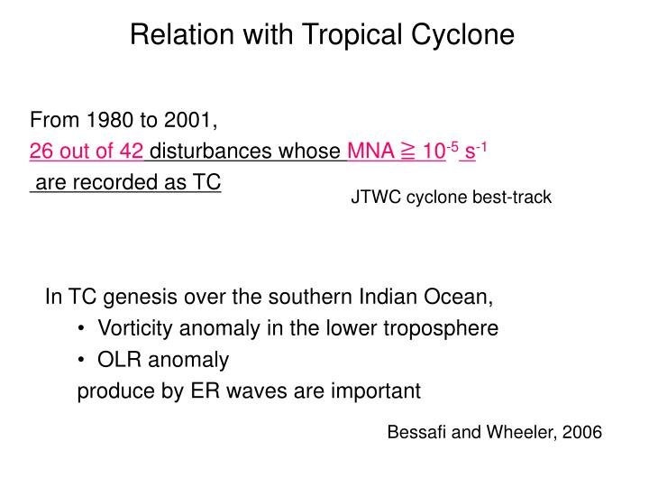 Relation with Tropical Cyclone