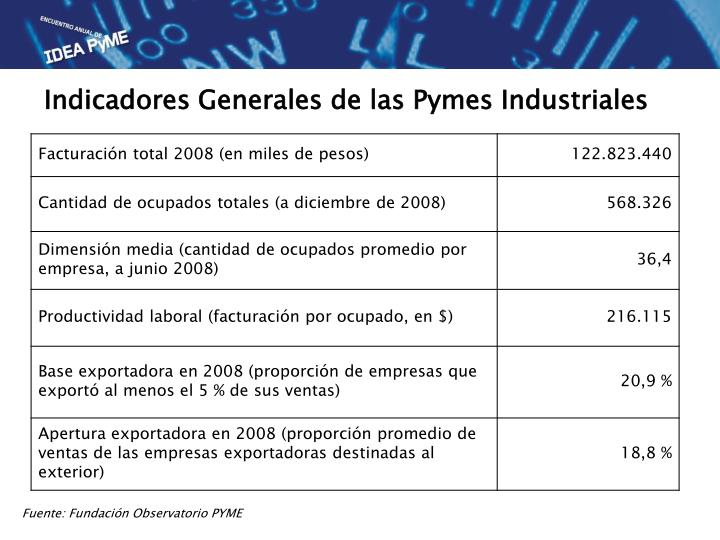 Indicadores Generales de las Pymes Industriales