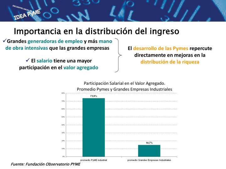 Importancia en la distribución del ingreso