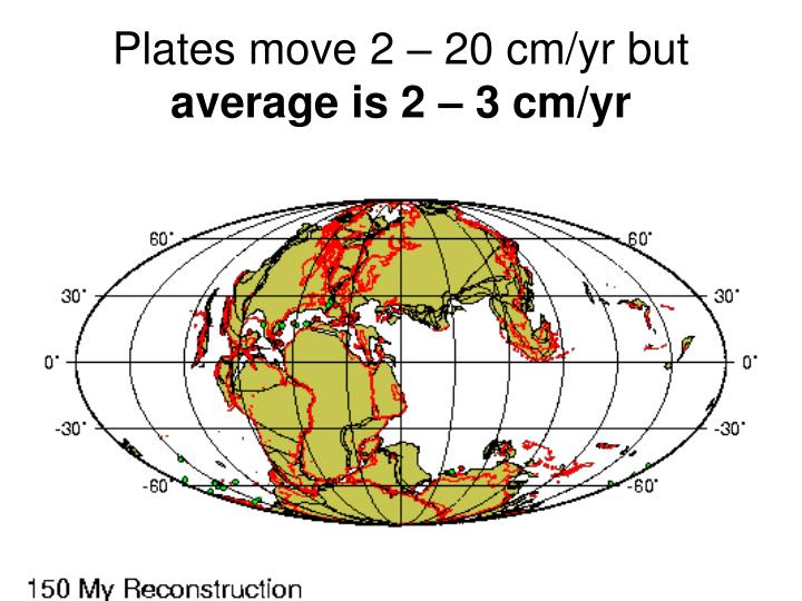 Plates move 2 – 20 cm/yr but