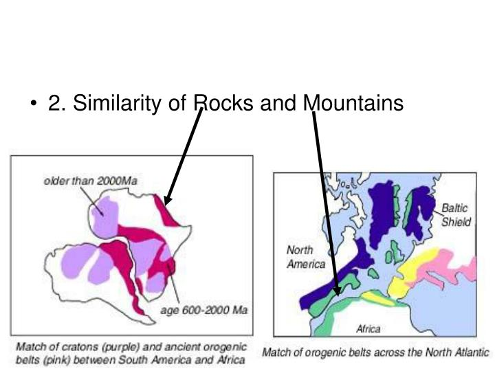 2. Similarity of Rocks and Mountains