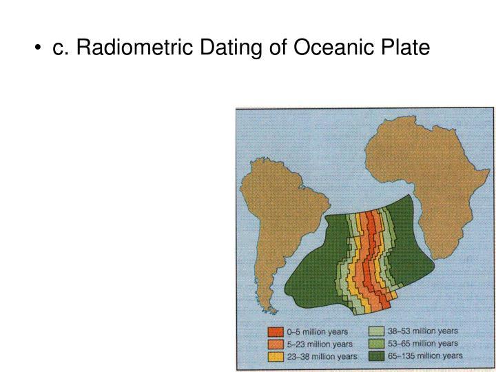 c. Radiometric Dating of Oceanic Plate