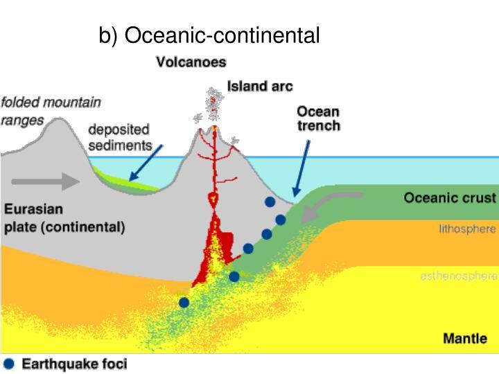 b) Oceanic-continental