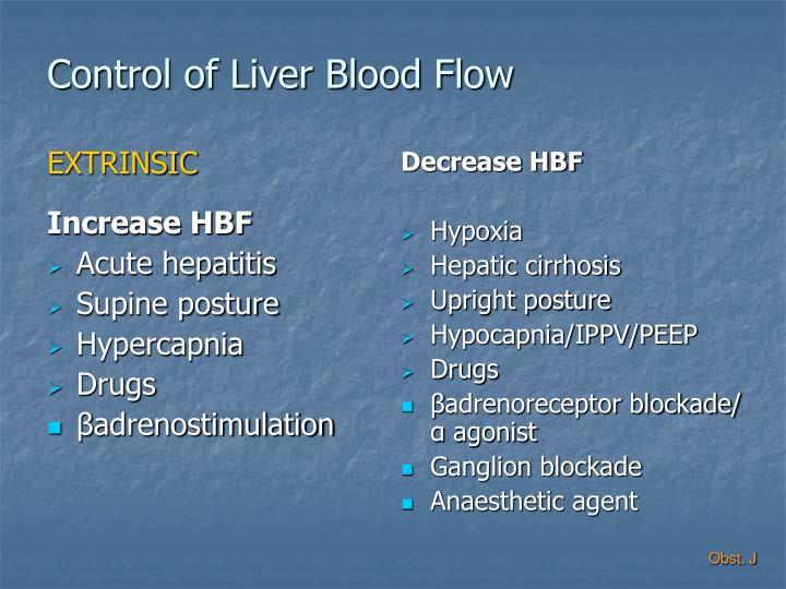 Increase HBF