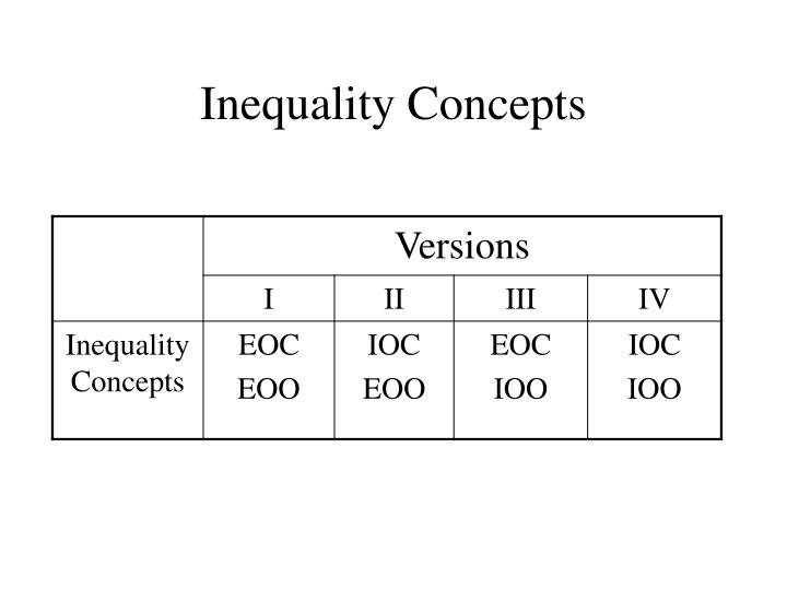 Inequality Concepts