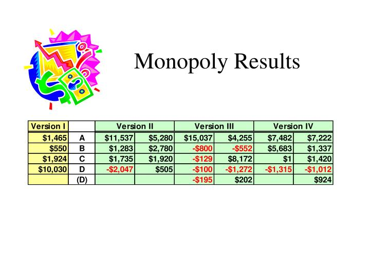 Monopoly Results