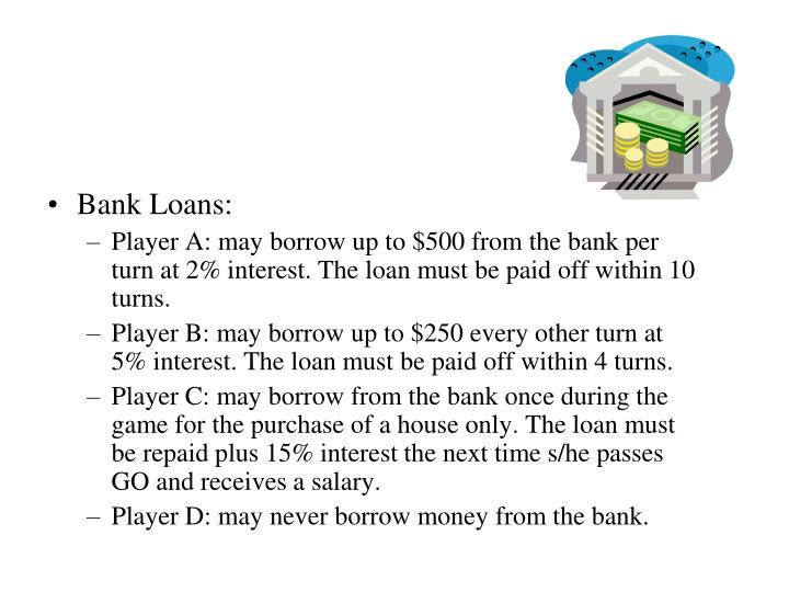 Bank Loans: