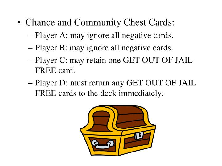 Chance and Community Chest Cards: