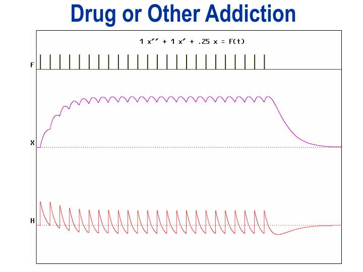 Drug or Other Addiction