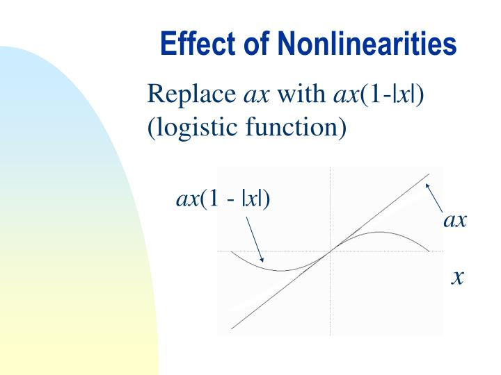Effect of Nonlinearities