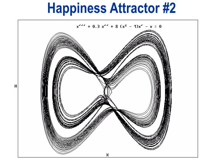 Happiness Attractor #2