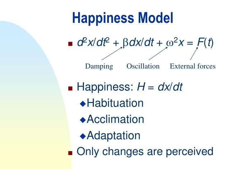 Happiness Model