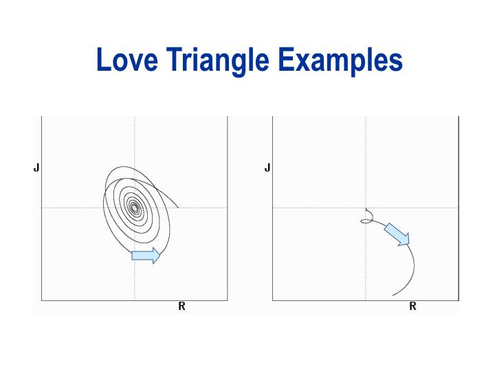 Love Triangle Examples