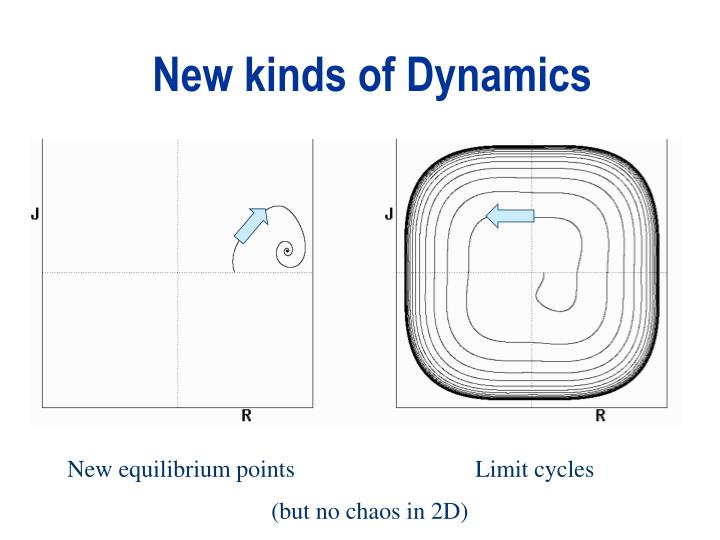 New kinds of Dynamics
