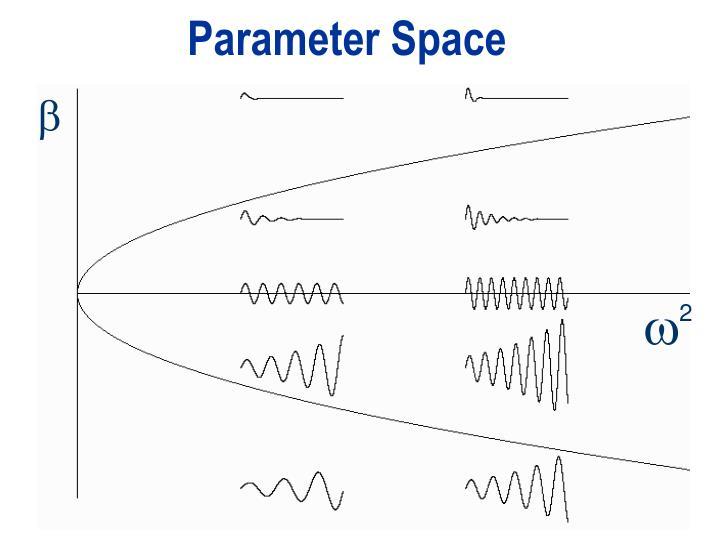 Parameter Space