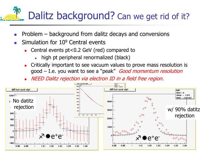 Dalitz background?