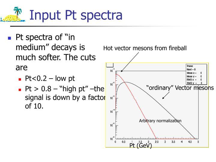 Input Pt spectra