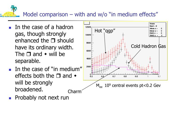 "Model comparison – with and w/o ""in medium effects"""