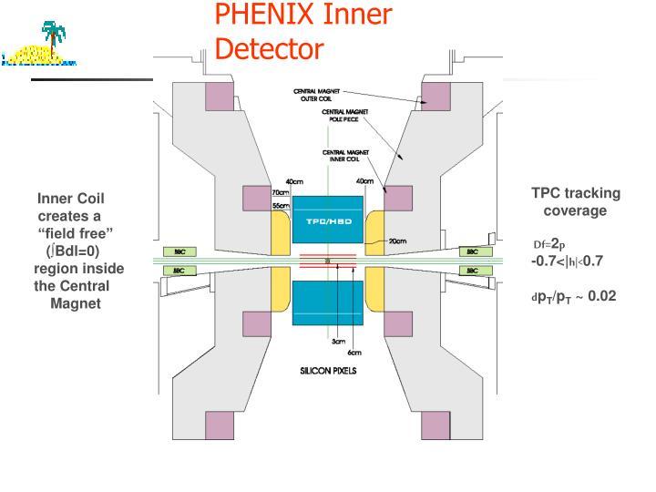 PHENIX Inner Detector