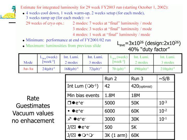 Some rate estimates