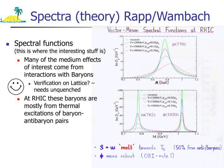 Spectra (theory) Rapp/Wambach