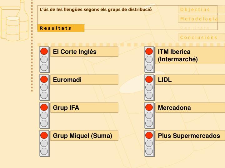 L'ús de les llengües segons els grups de distribució