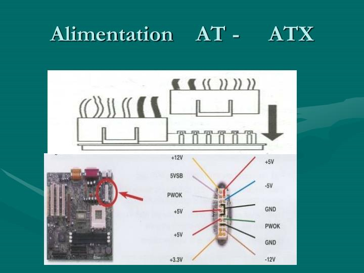 Alimentation 	AT	-	ATX