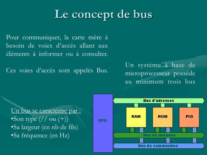 Le concept de bus