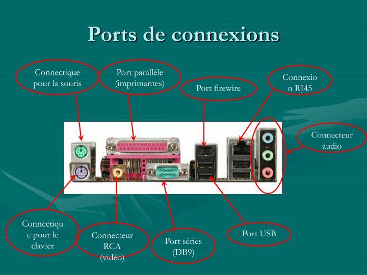 Ports de connexions