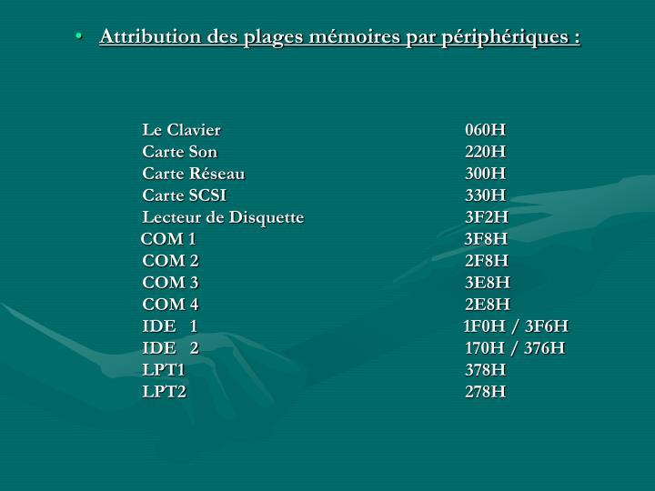 Attribution des plages mémoires par périphériques: