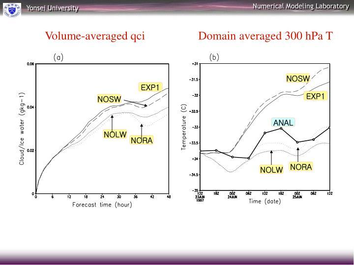 Volume-averaged qci