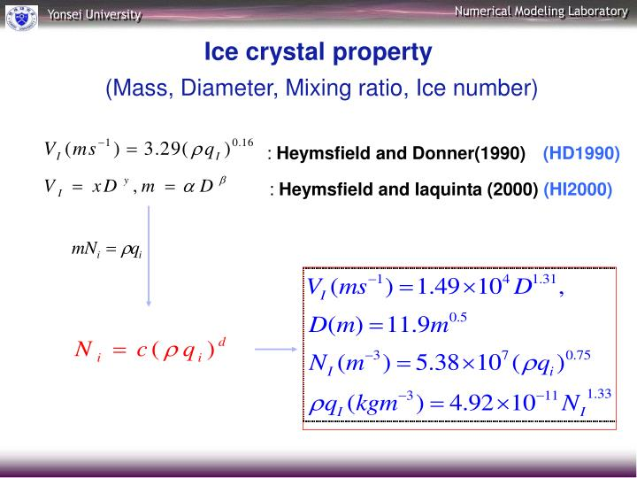 Ice crystal property