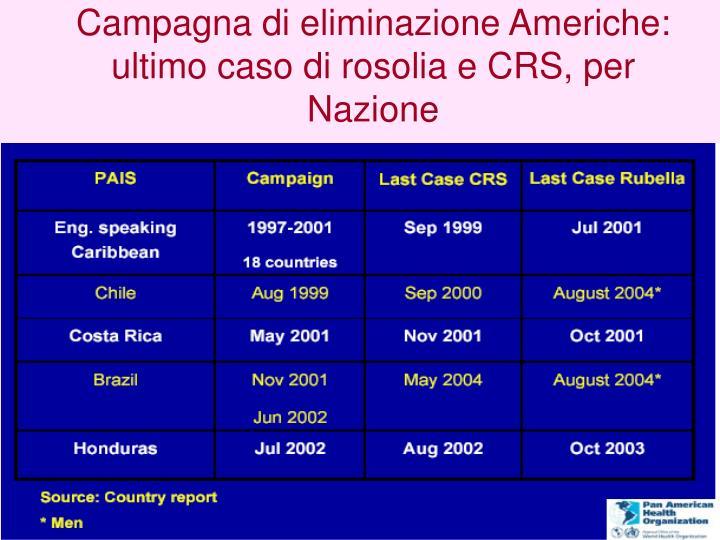 Campagna di eliminazione Americhe: ultimo caso di rosolia e CRS, per Nazione