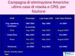 campagna di eliminazione americhe ultimo caso di rosolia e crs per nazione