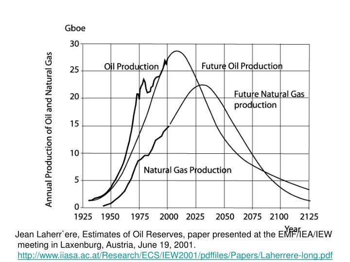 Jean Laherr`ere, Estimates of Oil Reserves, paper presented at the EMF/IEA/IEW