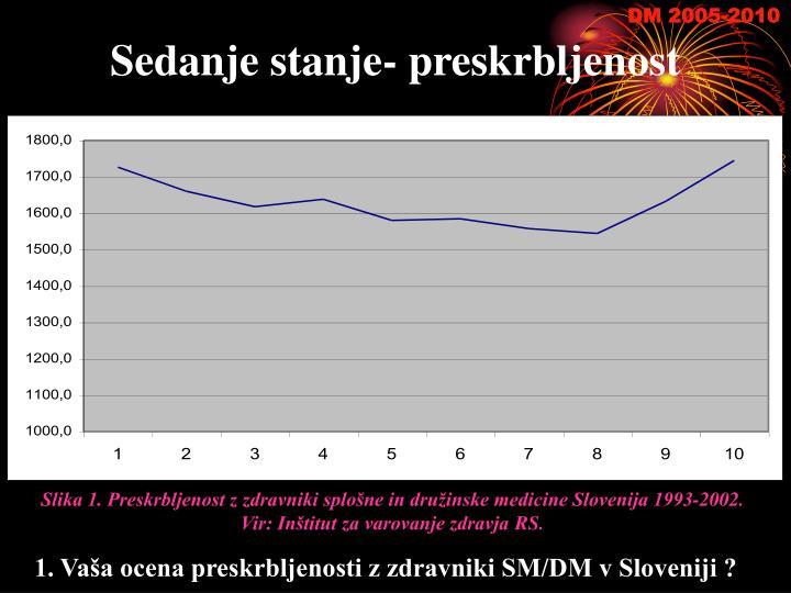 DM 2005-2010