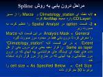 spline2