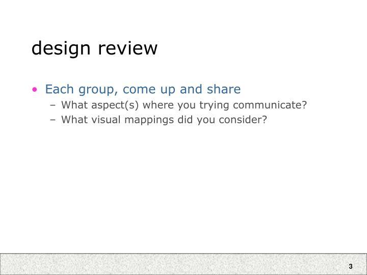 design review