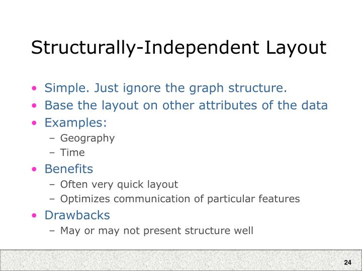 Structurally-Independent Layout