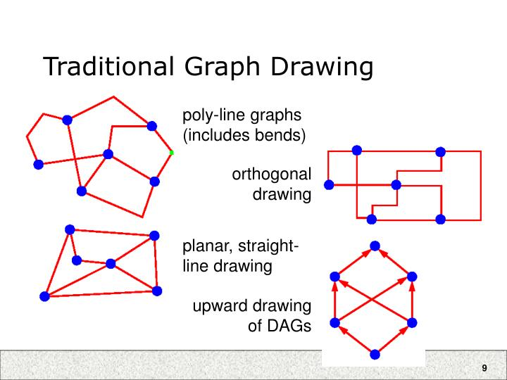 Traditional Graph Drawing