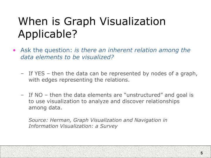 When is Graph Visualization Applicable?