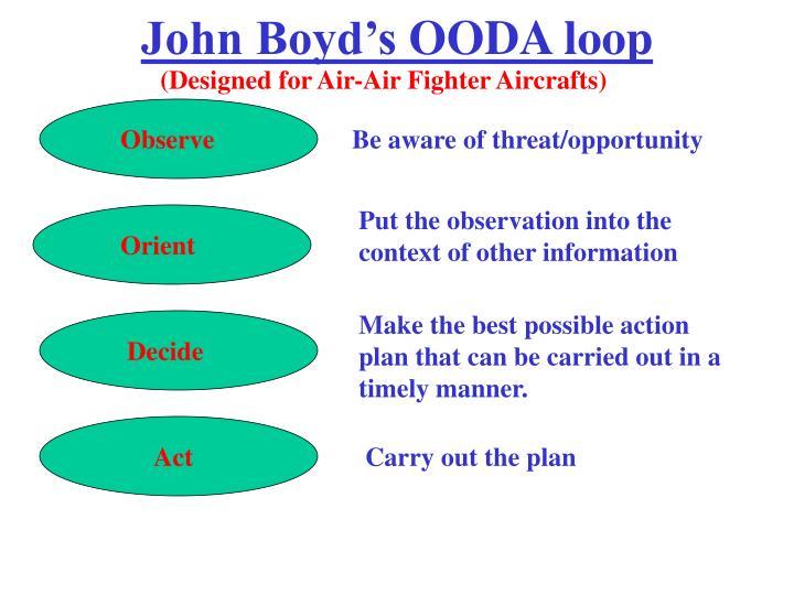 John Boyd's