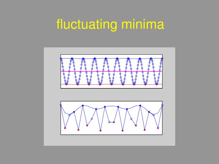 fluctuating minima