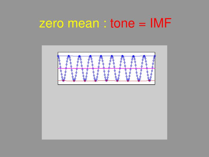 zero mean :