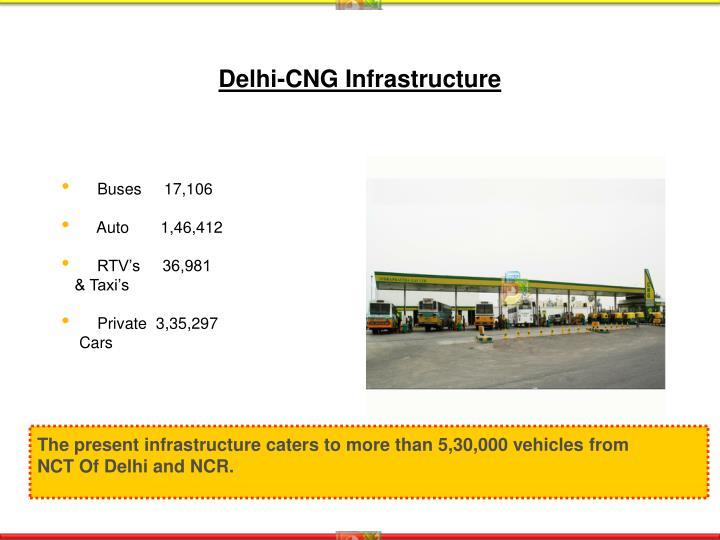 Delhi-CNG Infrastructure