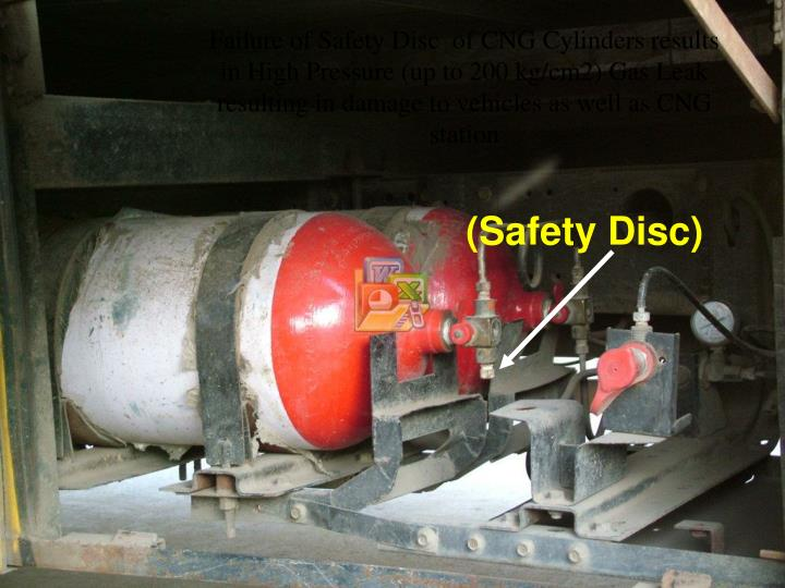 Failure of Safety Disc  of CNG Cylinders results in High Pressure (up to 200 kg/cm2) Gas Leak resulting in damage to vehicles as well as CNG station