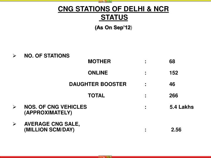 CNG STATIONS OF DELHI & NCR