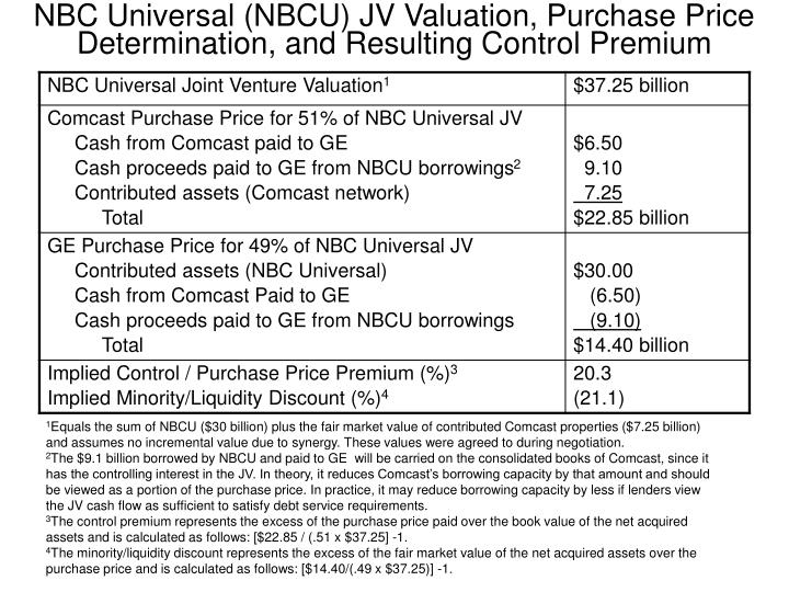 NBC Universal (NBCU) JV Valuation, Purchase Price Determination, and Resulting Control Premium