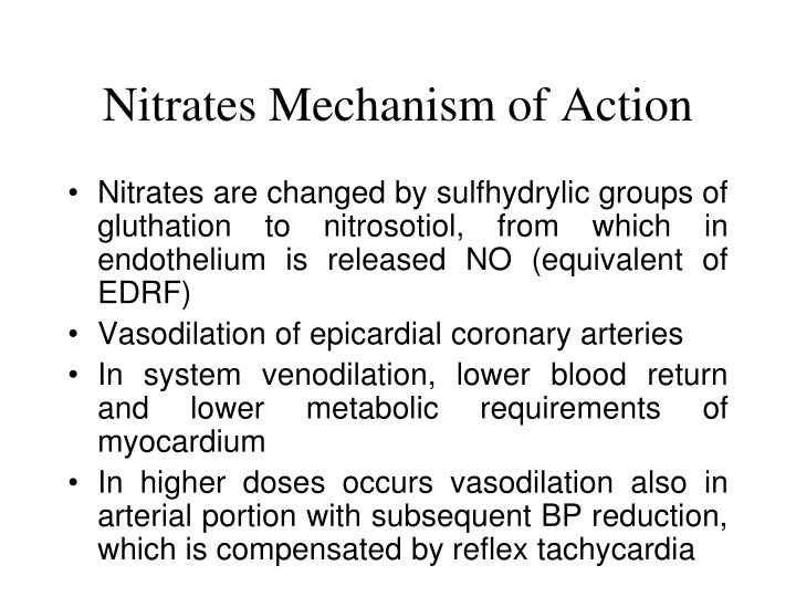 Nitrates Mechanism of Action