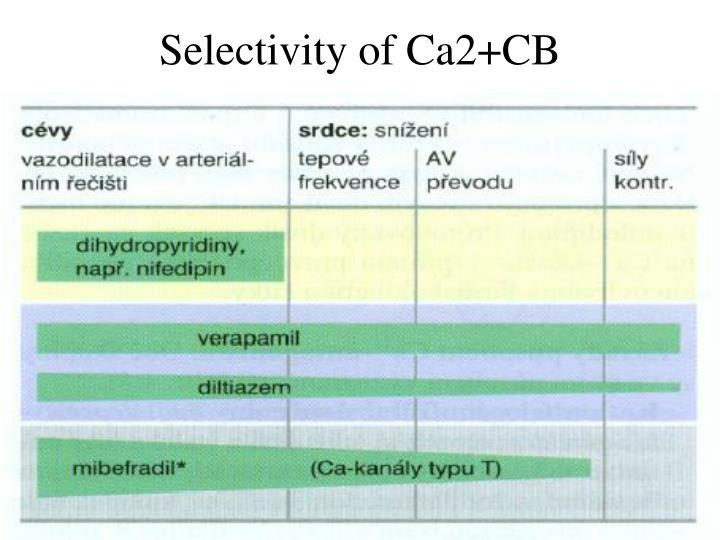 Selectivity of Ca2+CB